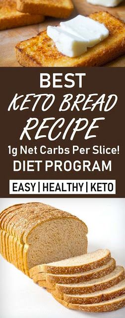 The Ultimate Collection – Best Low Carb Keto Bread Recipes