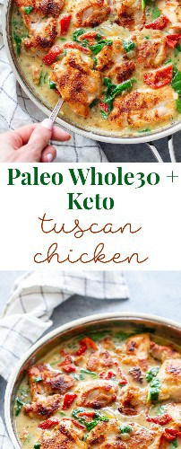 Creamy Tuscan Chicken Keto Marry Me Chicken By Michele